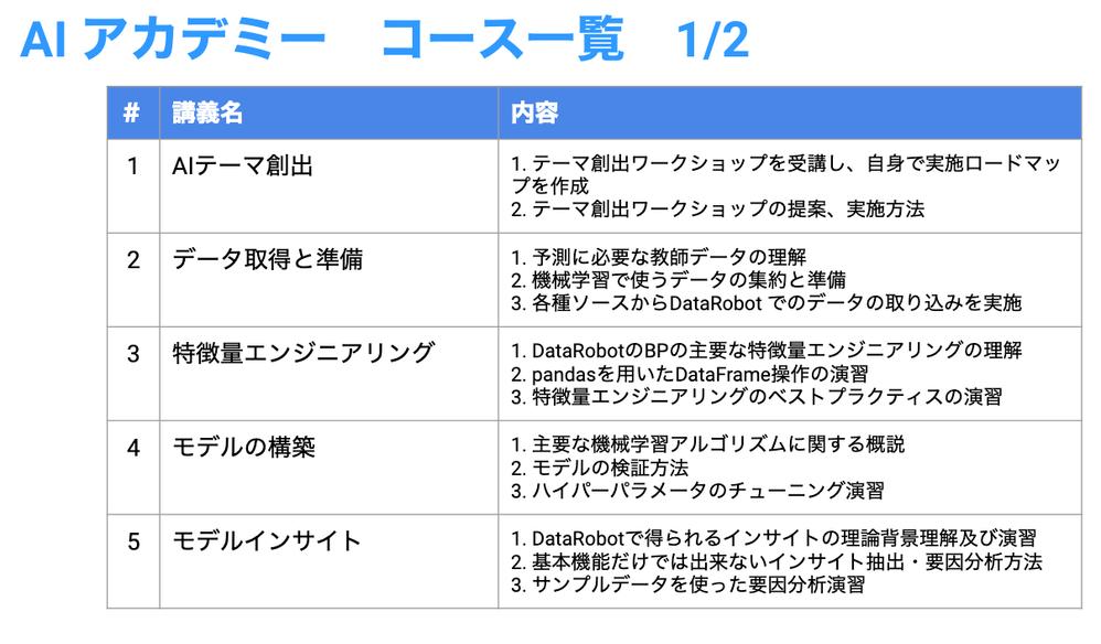 Takahiro_0-1586850391968.png