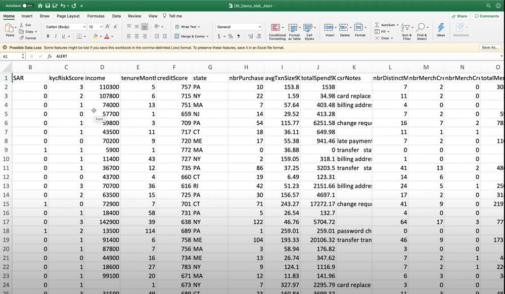 Figure 1. Dataset