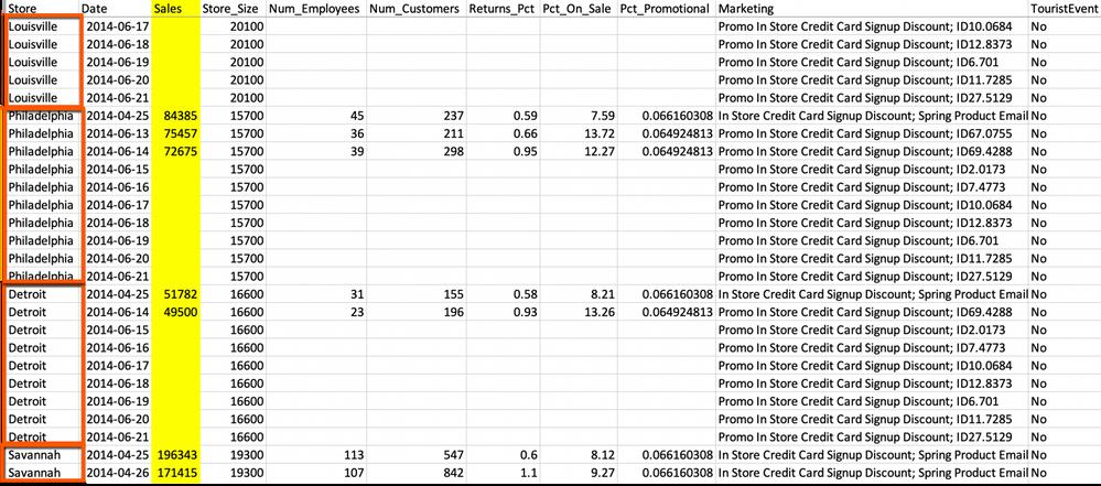 Figure 7. Stacked prediction dataset