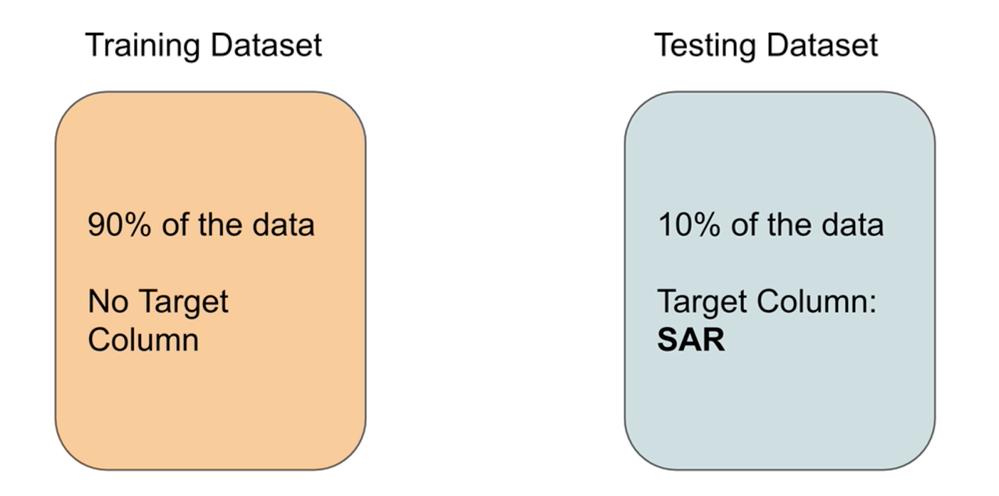 Figure 1. Data